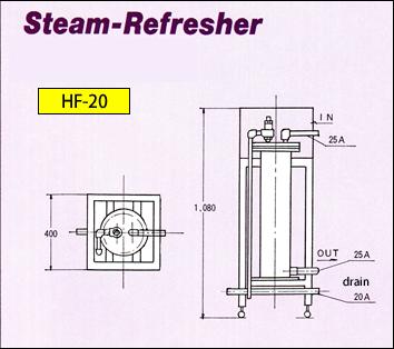 標準型寸法図 HF型